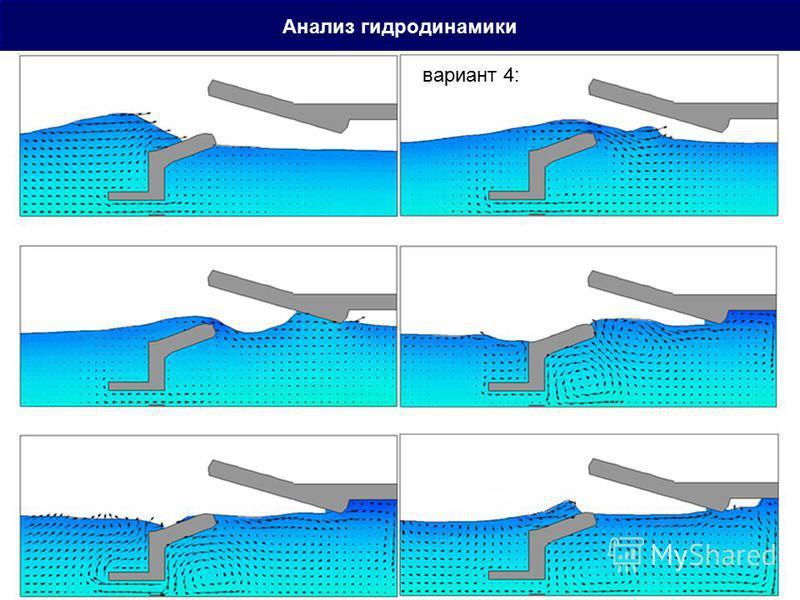 Анализ гидродинамики вариант 4: