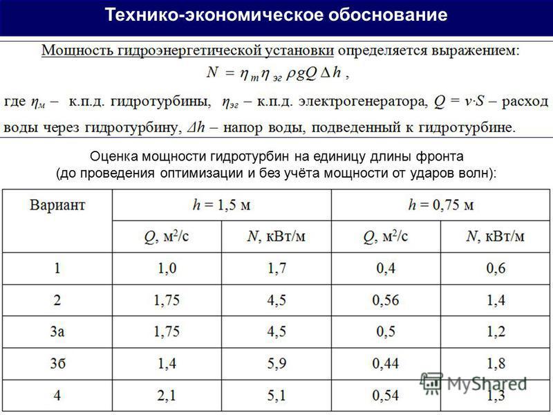 Оценка мощности гидротурбин на единицу длины фронта (до проведения оптимизации и без учёта мощности от ударов волн): Технико-экономическое обоснование