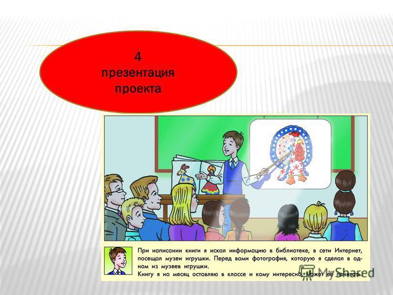 4 презентация проекта