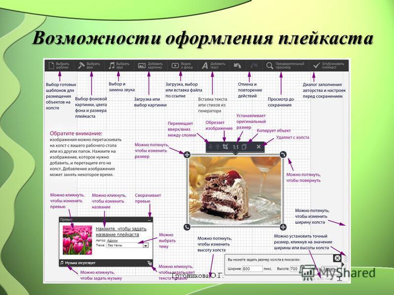Возможности оформления плейкаста Трубникова О.Г.