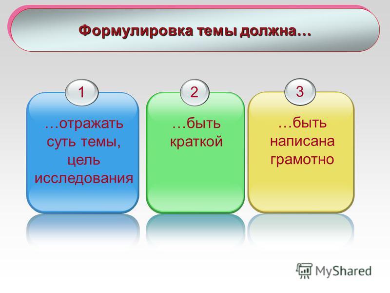 1 …отражать суть темы, цель исследования 2 …быть краткой 3 …быть написана грамотно Формулировка темы должна…