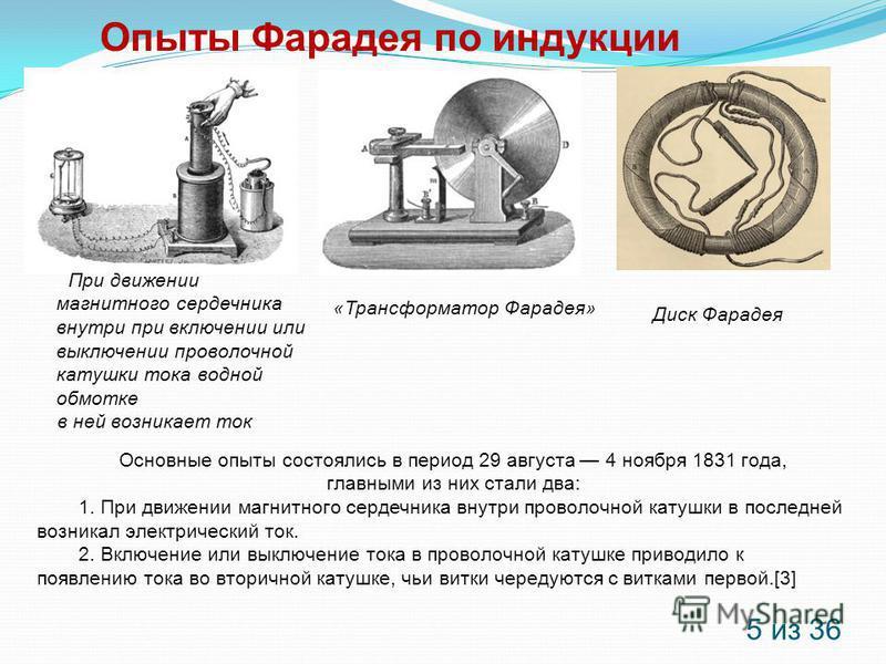 Опыты Фарадея по индукции Основные опыты состоялись в период 29 августа 4 ноября 1831 года, главными из них стали два: 1. При движении магнитного сердечника внутри проволочной катушки в последней возникал электрический ток. 2. Включение или выключени
