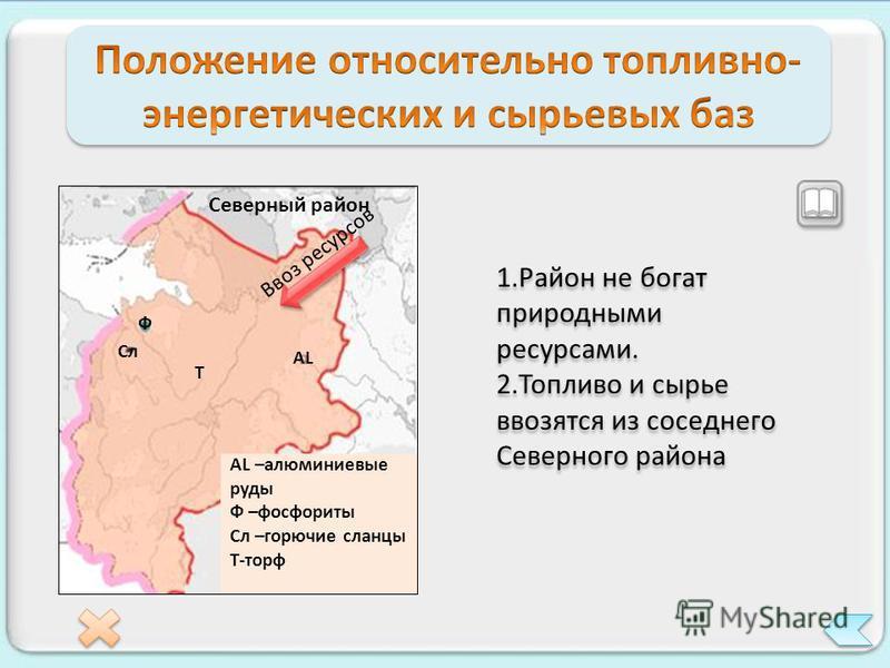 Северный район 1. Район не богат природными ресурсами. 2. Топливо и сырье ввозятся из соседнего Северного района 1. Район не богат природными ресурсами. 2. Топливо и сырье ввозятся из соседнего Северного района Ввоз ресурсов АL –алюминиевые руды Ф –ф