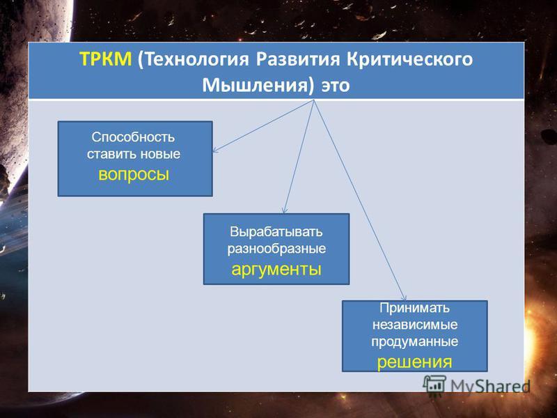 ТРКМ (Технология Развития Критического Мышления) это Способность ставить новые вопросы Вырабатывать разнообразные аргументы Принимать независимые продуманные решения