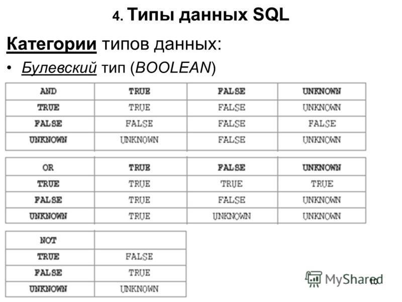 4. Типы данных SQL Категории типов данных: Булевский тип (BOOLEAN) 10