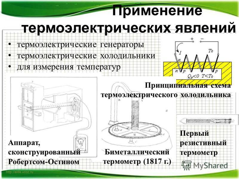Применение термоэлектрических явлений термоэлектрические генераторы термоэлектрические холодильники для измерения температур Биметаллический термометр (1817 г.) Аппарат, сконструированный Робертсом-Остином Первый резистивный термометр Принципиальная
