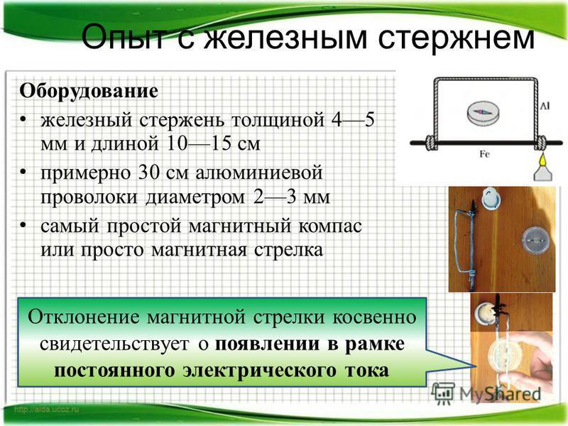 Опыт с железным стержнем Оборудование железный стержень толщиной 45 мм и длиной 1015 см примерно 30 см алюминиевой проволоки диаметром 23 мм самый простой магнитный компас или просто магнитная стрелка Отклонение магнитной стрелки косвенно свидетельст