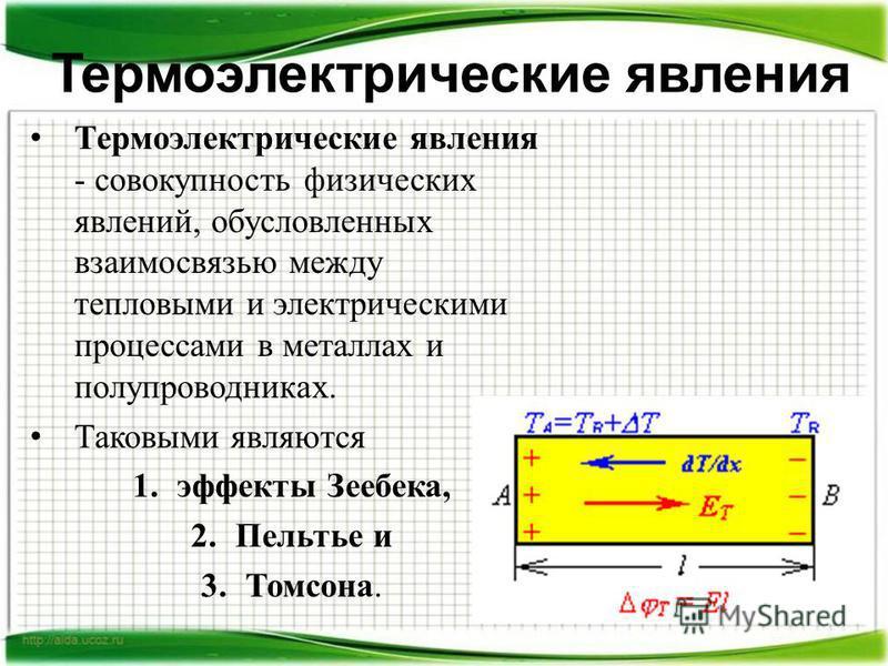 Термоэлектрические явления Термоэлектрические явления - совокупность физических явлений, обусловленных взаимосвязью между тепловыми и электрическими процессами в металлах и полупроводниках. Таковыми являются 1. эффекты Зеебека, 2. Пельтье и 3.Томсона