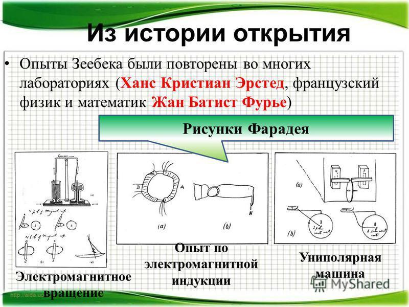 Опыты Зеебека были повторены во многих лабораториях (Ханс Кристиан Эрстед, французский физик и математик Жан Батист Фурье) Из истории открытия Электромагнитное вращение Опыт по электромагнитной индукции Униполярная машина Рисунки Фарадея
