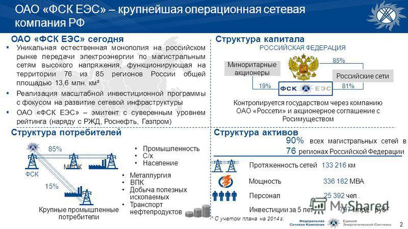 ОАО «ФСК ЕЭС» – крупнейшая операционная сетевая компания РФ 2 90% всех магистральных сетей в 76 регионах Российской Федерации * С учетом плана на 2014 г. Протяженность сетей Персонал Мощность Инвестиции за 5 лет 133 216 км 25 392 чел.. 336 182 МВА 79