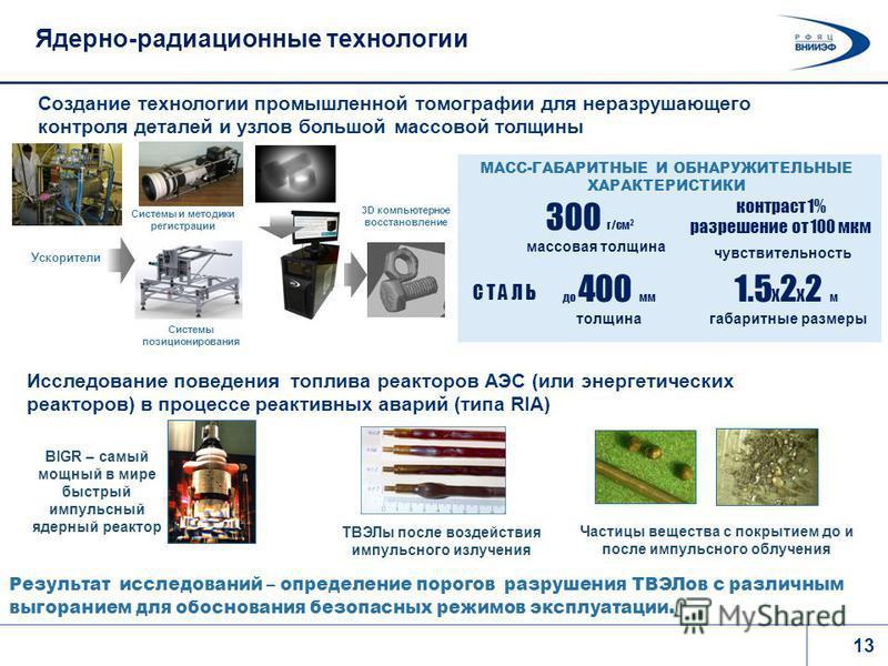 13 контраст 1% разрешение от 100 мкм Создание технологии промышленной томографии для неразрушающего контроля деталей и узлов большой массовой толщины МАСС-ГАБАРИТНЫЕ И ОБНАРУЖИТЕЛЬНЫЕ ХАРАКТЕРИСТИКИ СТАЛЬ до 400 мм толщина 1.5 х 2 х 2 м габаритные ра