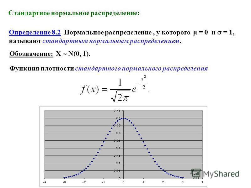Стандартное нормальное распределение: Определение 8.2 Нормальное распределение, у которого μ = 0 и = 1, называют стандартным нормальным распределением. Обозначение: X N(0, 1). Функция плотности стандартного нормального распределения