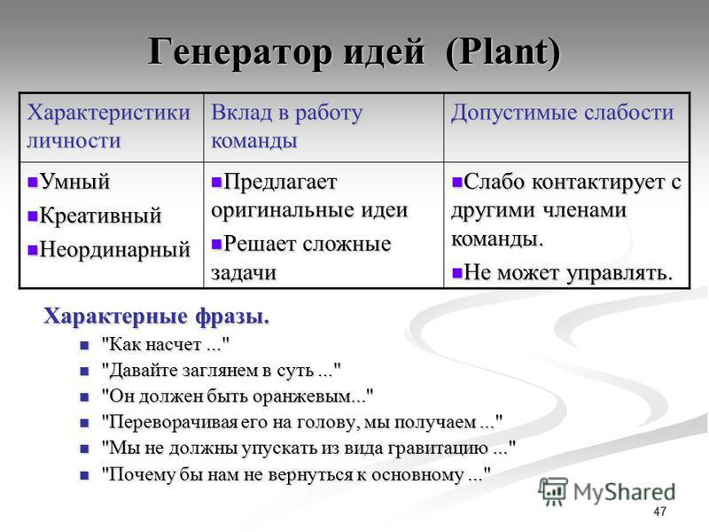 47 Генератор идей (Plant) Характерные фразы.
