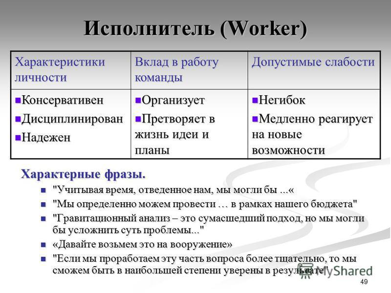 49 Исполнитель (Worker) Характерные фразы.