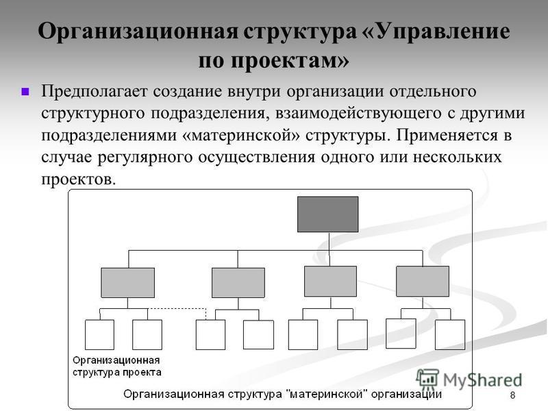 8 Организационная структура «Управление по проектам» Предполагает создание внутри организации отдельного структурного подразделения, взаимодействующего с другими подразделениями «материнской» структуры. Применяется в случае регулярного осуществления