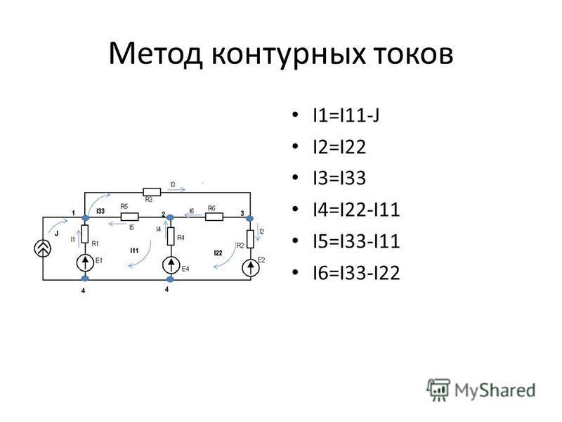 Метод контурных токов I1=I11-J I2=I22 I3=I33 I4=I22-I11 I5=I33-I11 I6=I33-I22