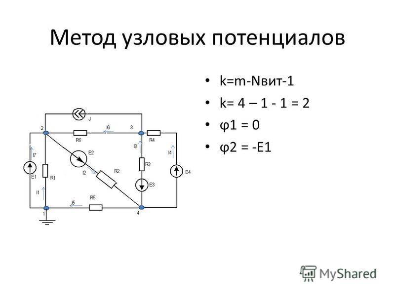 k=m-Nвит-1 k= 4 – 1 - 1 = 2 ϕ1 = 0 ϕ2 = -E1