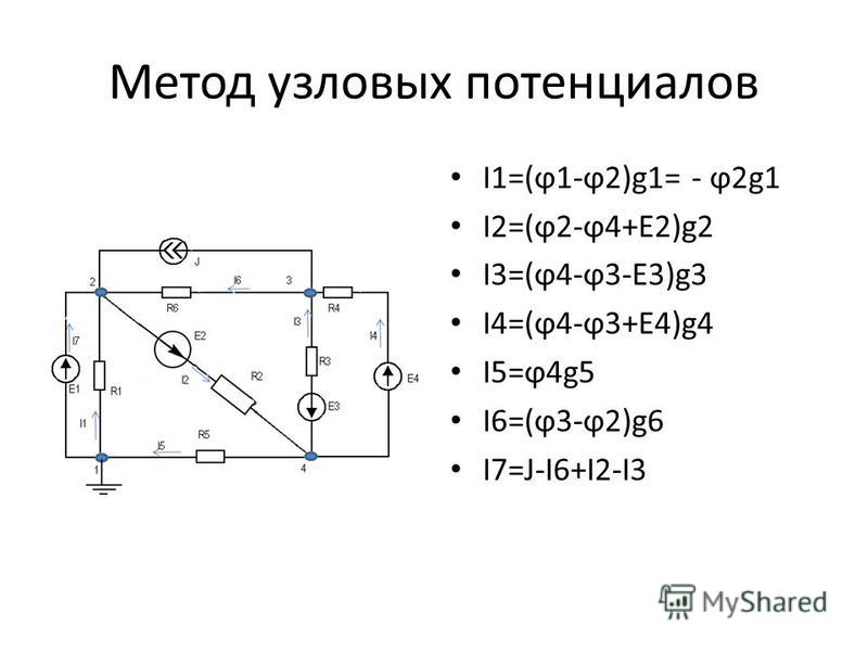 Метод узловых потенциалов I1=(ϕ1-ϕ2)g1= - ϕ2g1 I2=(ϕ2-ϕ4+E2)g2 I3=(ϕ4-ϕ3-E3)g3 I4=(ϕ4-ϕ3+E4)g4 I5=ϕ4g5 I6=(ϕ3-ϕ2)g6 I7=J-I6+I2-I3