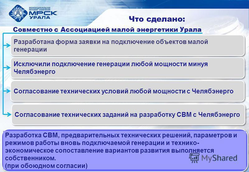 Что сделано: Разработана форма заявки на подключение объектов малой генерации Совместно с Ассоциацией малой энергетики Урала