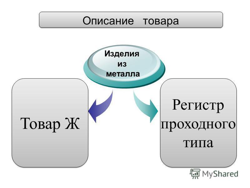 Изделия из металла Товар Ж Регистр проходного типа Регистр проходного типа Описание товара