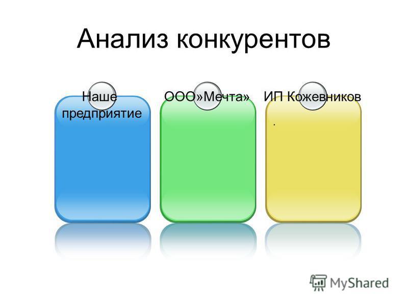 Анализ конкурентов Наше предприятие ООО»Мечта»ИП Кожевников.