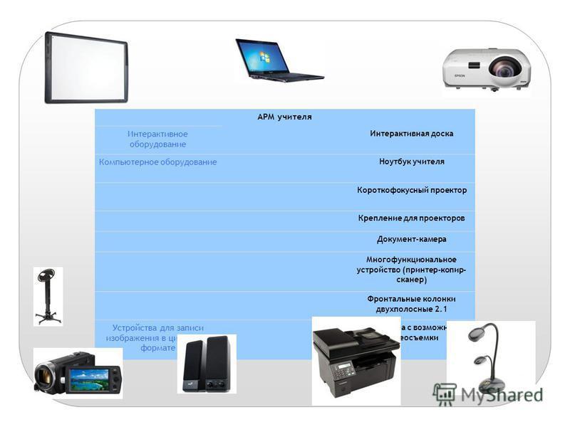 АРМ учителя Интерактивное оборудование Интерактивная доска Компьютерное оборудование Ноутбук учителя Короткофокусный проектор Крепление для проекторов Документ-камера Многофункциональное устройство (принтер-копир- сканер) Фронтальные колонки двухполо