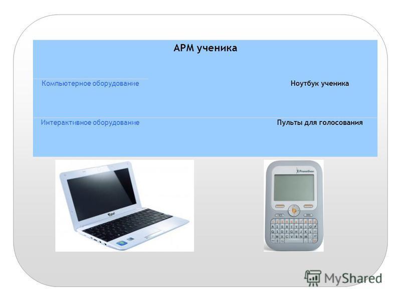 АРМ ученика Компьютерное оборудование Ноутбук ученика Интерактивное оборудование Пульты для голосования