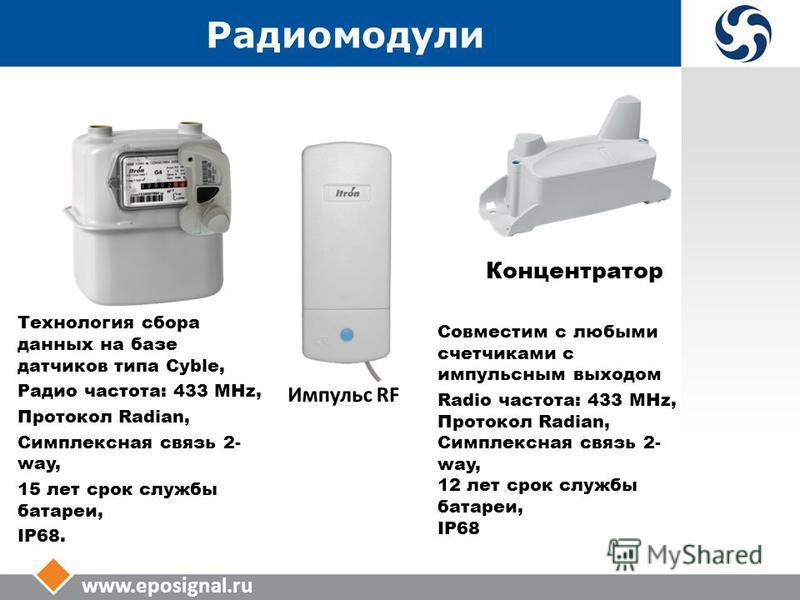 www.eposignal.ru Радиомодули Технология сбора данных на базе датчиков типа Cyble, Радио частота: 433 MHz, Протокол Radian, Симплексная связь 2- way, 15 лет срок службы батареи, IP68. Концентратор Совместим с любыми счетчиками с импульсным выходом Rad
