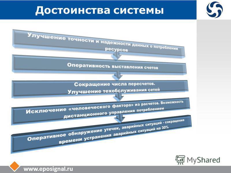 www.eposignal.ru Достоинства системы