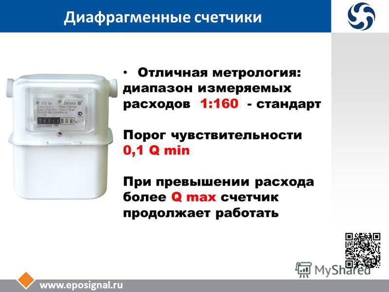 www.eposignal.ru Диафрагменные счетчики Отличная метрология: диапазон измеряемых расходов 1:160 - стандарт Порог чувствительности 0,1 Q min При превышении расхода более Q max счетчик продолжает работать