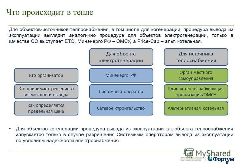 9 Что происходит в тепле Для объектов-источников теплоснабжения, в том числе для когенерации, процедура вывода из эксплуатации выглядит аналогично процедуре для объектов электрогенерации, только в качестве СО выступает ЕТО, Минэнерго РФ – ОМСУ, а Pri