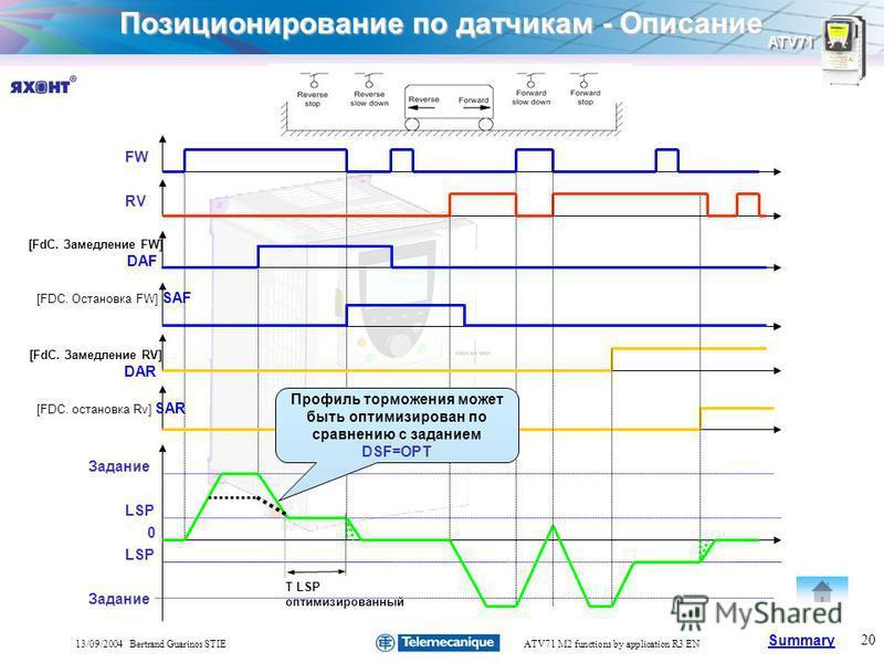 Summary ATV71 20 13/09/2004 Bertrand Guarinos STIEATV71 M2 functions by application R3 EN Позиционирование по датчикам - Описание Задание LSP RV [FDC. Остановка FW] SAF [FdC. Замедление FW] DAF FW 0 LSP [FDC. остановка Rv] SAR [FdC. Замедление RV] DA