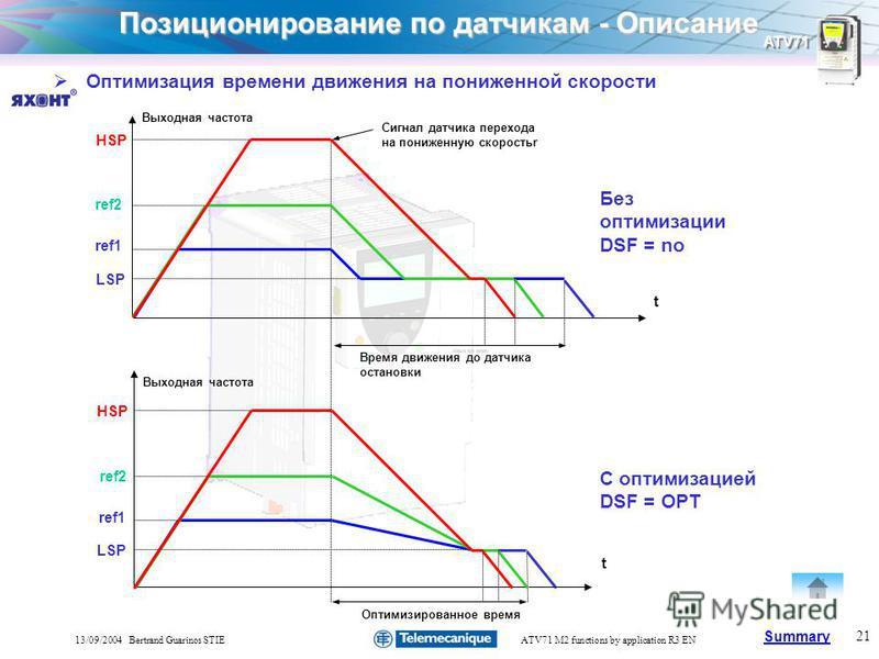 Summary ATV71 21 13/09/2004 Bertrand Guarinos STIEATV71 M2 functions by application R3 EN Позиционирование по датчикам - Описание Выходная частота t Сигнал датчика перехода на пониженную скоростьr LSP Оптимизация времени движения на пониженной скорос