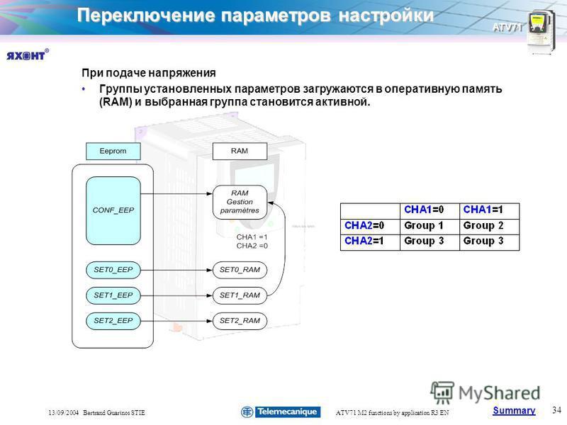 Summary ATV71 34 13/09/2004 Bertrand Guarinos STIEATV71 M2 functions by application R3 EN Переключение параметров настройки При подаче напряжения Группы установленных параметров загружаются в оперативную память (RAM) и выбранная группа становится акт