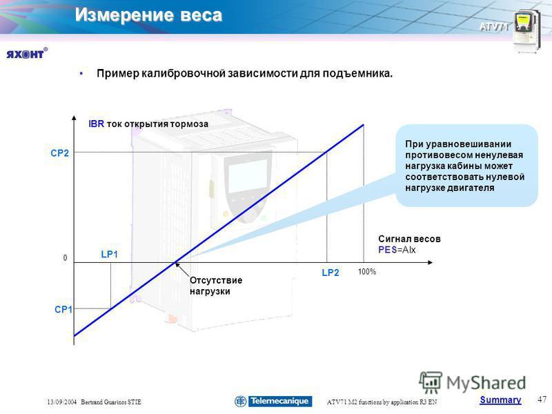 Summary ATV71 47 13/09/2004 Bertrand Guarinos STIEATV71 M2 functions by application R3 EN Измерение веса Пример калибровочной зависимости для подъемника. IBR ток открытия тормоза Сигнал весов PES=AIx LP2 LP1 CP1 CP2 Отсутствие нагрузки 100% 0 При ура