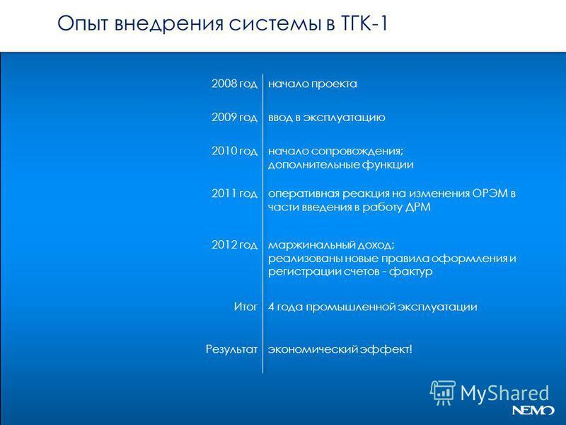 Опыт внедрения системы в ТГК-1