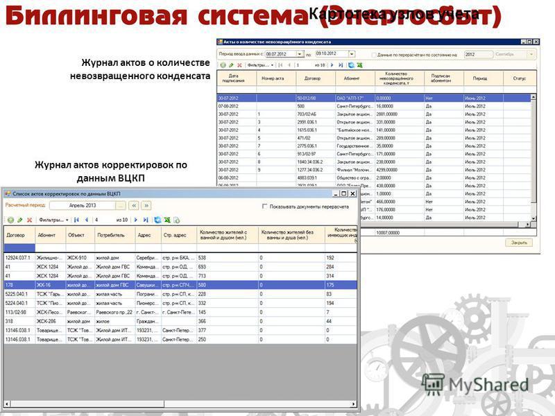 Журнал актов о количестве невозвращенного конденсата Журнал актов корректировок по данным ВЦКП Картотека узлов учета