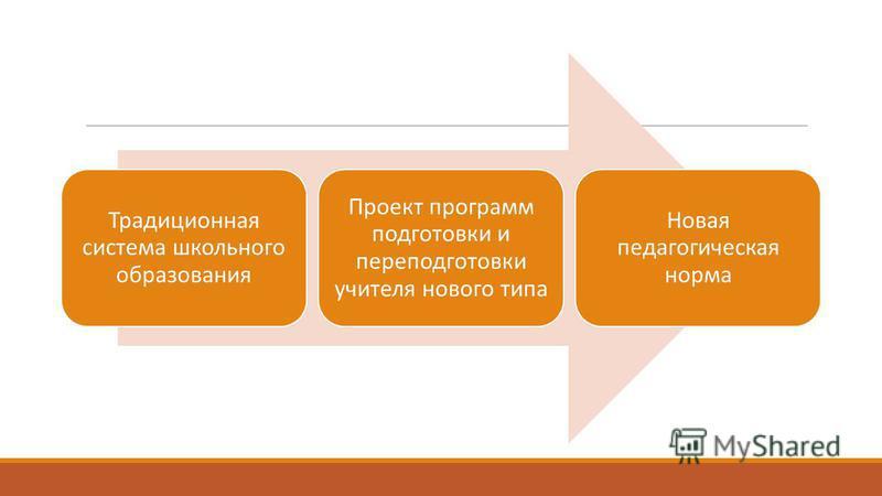 Традиционная система школьного образования Проект программ подготовки и переподготовки учителя нового типа Новая педагогическая норма