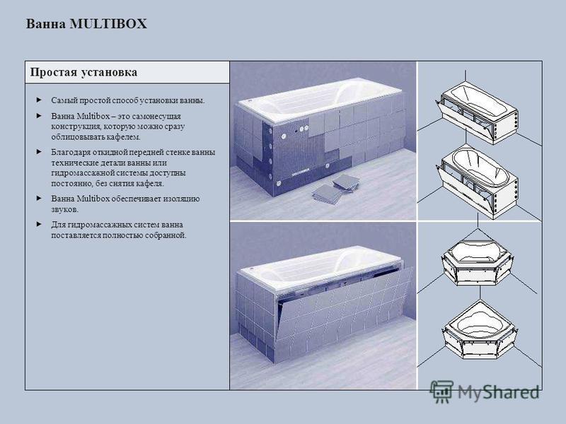 Ванна MULTIBOX Простая установка Самый простой способ установки ванны. Ванна Multibox – это самонесущая конструкция, которую можно сразу облицовывать кафелем. Благодаря откидной передней стенке ванны технические детали ванны или гидромассажной систем