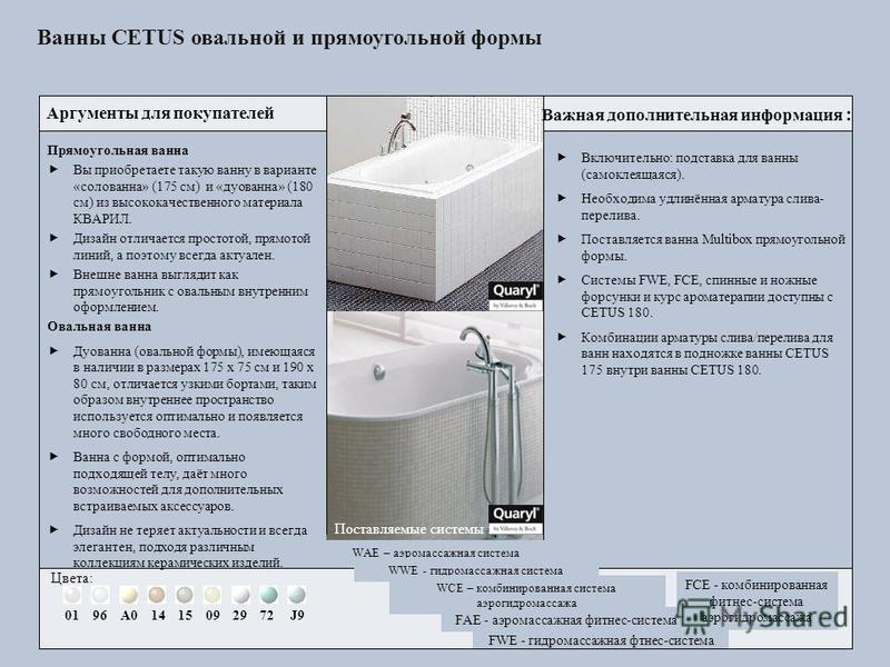 Важная дополнительная информация : Прямоугольная ванна Вы приобретаете такую ванну в варианте «солованна» (175 см) и «дуованна» (180 см) из высококачественного материала КВАРИЛ. Дизайн отличается простотой, прямотой линий, а поэтому всегда актуален.