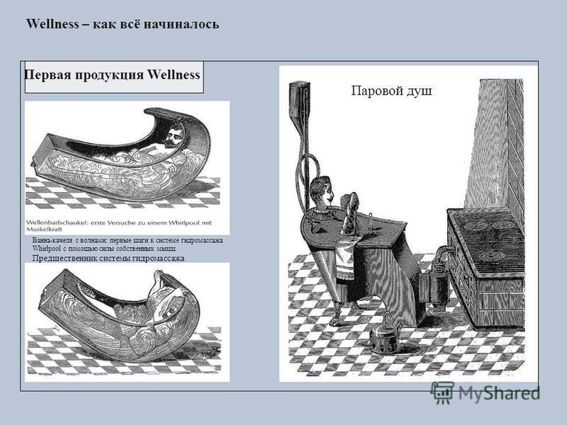 Wellness – как всё начиналось Первая продукция Wellness Паровой душ Ванна-качелях с волнами: первые шаги к системе гидромассажа Whirlpool с помощью силы собственных мышц Предшественник системы гидромассажа