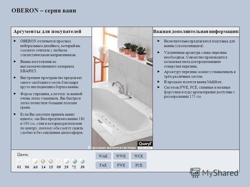Включительно предлагается подставка для ванны (самоклеящаяся). Удлинённая арматура слива-перелива необходима. Совместно производится кольцевая пила для проделывания отверстия перелива. Арматуру перелива можно устанавливать в трёх различных местах. В