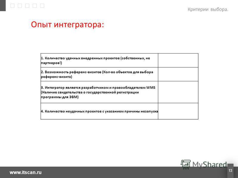 www.itscan.ru 13 Опыт интегратора: Критерии выбора. 1. Количество удачных внедренных проектов (собственных, не партнеров!) 2. Возможность референс-визитов (Кол-во объектов для выбора референс-визита) 3. Интегратор является разработчиком и правооблада