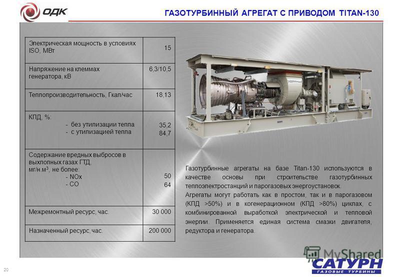 20 ГАЗОТУРБИННЫЙ АГРЕГАТ С ПРИВОДОМ TITAN-130 Газотурбинные агрегаты на базе Titan-130 используются в качестве основы при строительстве газотурбинных теплоэлектростанций и парогазовых энергоустановок. Агрегаты могут работать как в простом, так и в па
