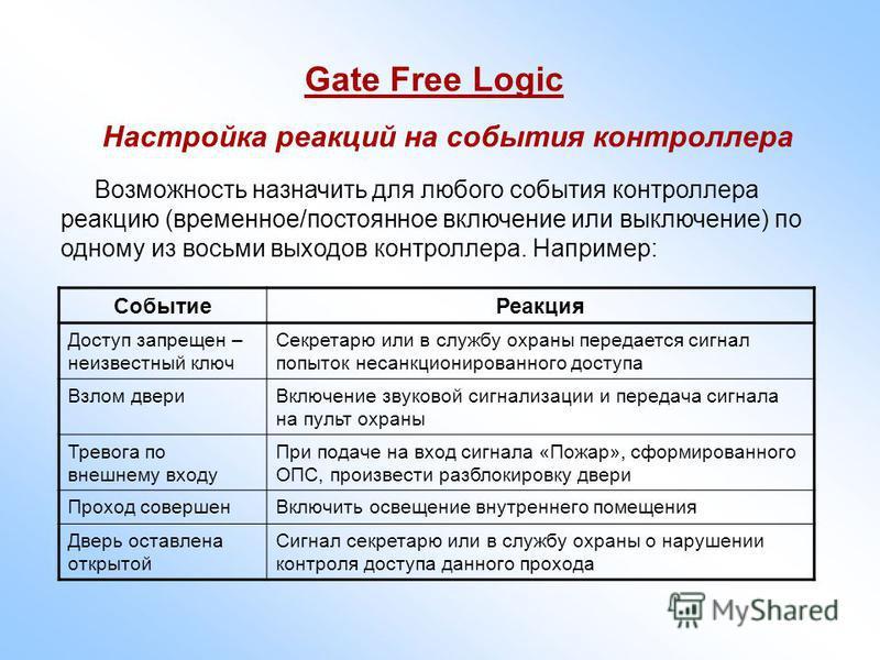 Gate Free Logic Возможность назначить для любого события контроллера реакцию (временное/постоянное включение или выключение) по одному из восьми выходов контроллера. Например: Настройка реакций на события контроллера Событие Реакция Доступ запрещен –