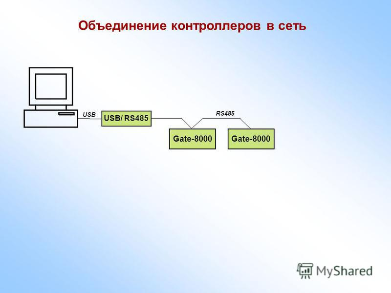 Объединение контроллеров в сеть Gate-8000 USB/ RS485 Gate-8000 USB RS485