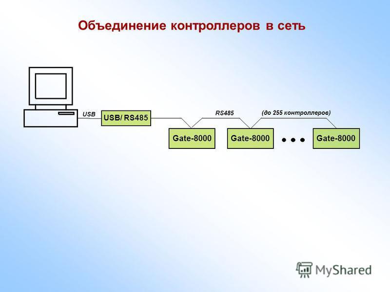 Объединение контроллеров в сеть Gate-8000 USB/ RS485 Gate-8000 (до 255 контроллеров) USB RS485