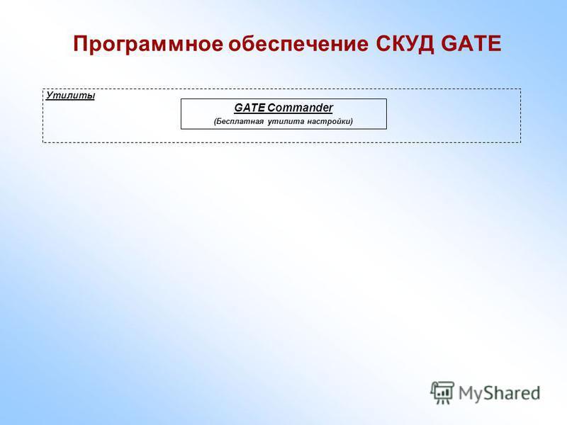 GATE Commander (Бесплатная утилита настройки) Утилиты