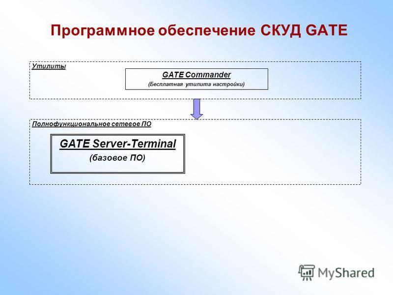 Программное обеспечение СКУД GATE GATE Commander (Бесплатная утилита настройки) GATE Server-Terminal (базовое ПО) Утилиты Полнофункциональное сетевое ПО
