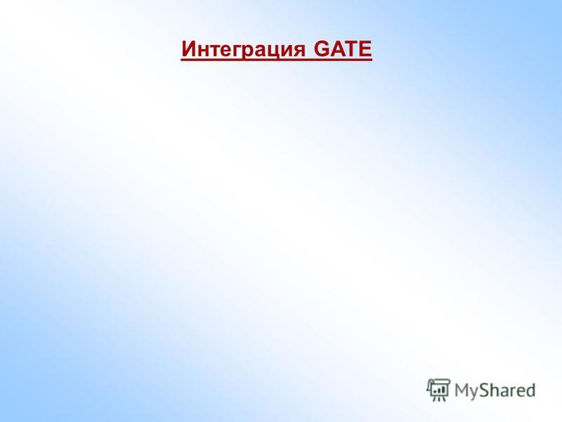Интеграция GATE